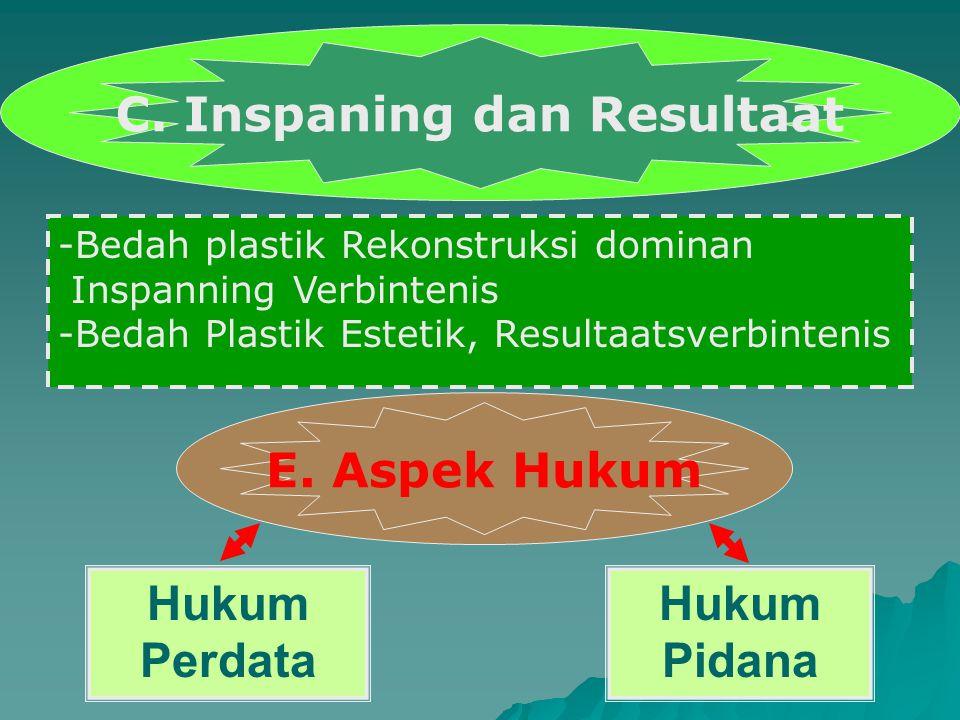 C. Inspaning dan Resultaat -Bedah plastik Rekonstruksi dominan Inspanning Verbintenis -Bedah Plastik Estetik, Resultaatsverbintenis E. Aspek Hukum Huk