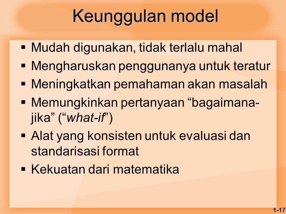 1-17 Keunggulan model  Mudah digunakan, tidak terlalu mahal  Mengharuskan penggunanya untuk teratur  Meningkatkan pemahaman akan masalah  Memungki