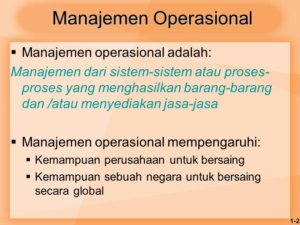 1-2 Manajemen Operasional  Manajemen operasional adalah: Manajemen dari sistem-sistem atau proses- proses yang menghasilkan barang-barang dan /atau m