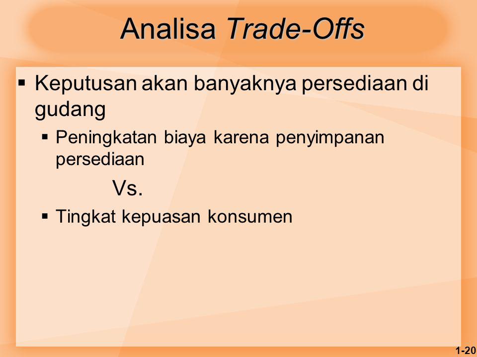 1-20 Analisa Trade-Offs  Keputusan akan banyaknya persediaan di gudang  Peningkatan biaya karena penyimpanan persediaan Vs.  Tingkat kepuasan konsu