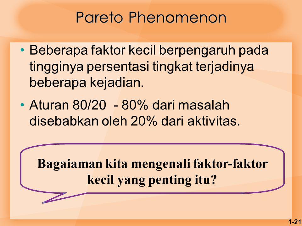 1-21 Pareto Phenomenon Beberapa faktor kecil berpengaruh pada tingginya persentasi tingkat terjadinya beberapa kejadian. Aturan 80/20 - 80% dari masal