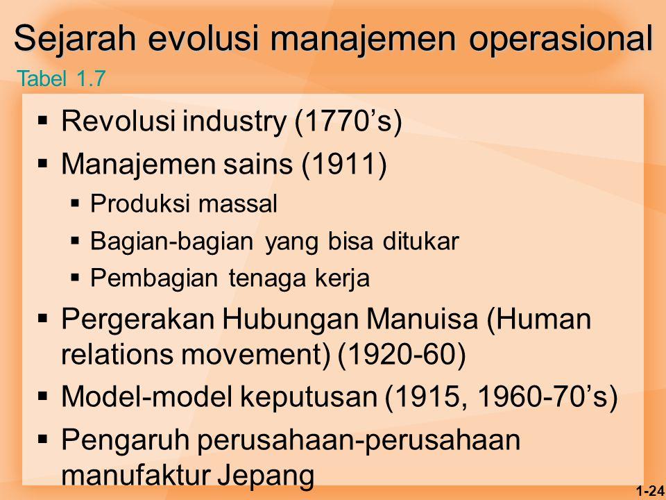 1-24 Sejarah evolusi manajemen operasional  Revolusi industry (1770's)  Manajemen sains (1911)  Produksi massal  Bagian-bagian yang bisa ditukar 