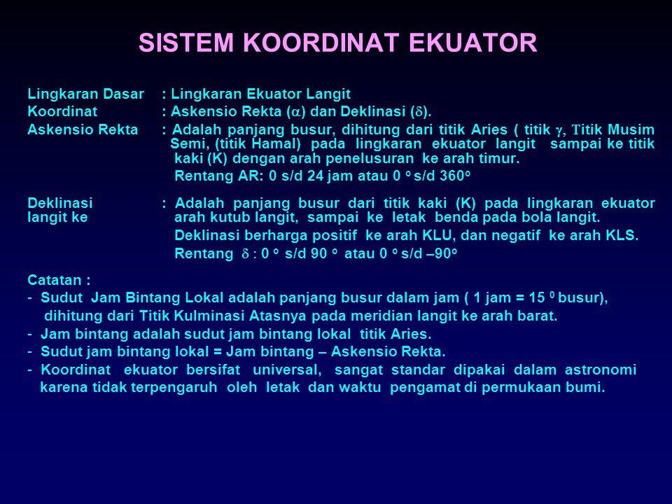 HORISON MERIDIAN LANGIT (MERIDIAN PENGAMAT) U T S B Z N K A LINGKARAN VERTIKAL UTAMA Bintang h KOORDINAT ( A, h ) SISTEM KOORDINAT HORISON SISTEM KOORDINAT HORISON A *