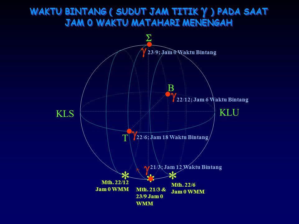 HUBUNGAN WAKTU MATAHARI DENGAN WAKTU BINTANG Waktu Matahari Menengah (WMM) = Sudut jam Matahari + 12 jam Jam 0 waktu matahari, letak Matahari menengah berada di titik kulminasi bawah.