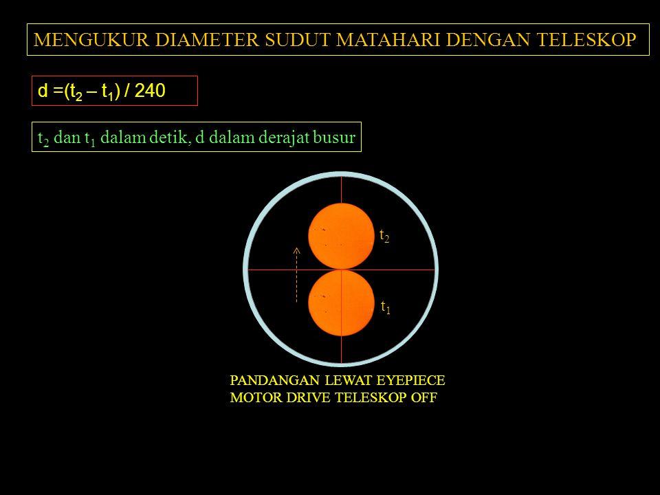 PENENTUAN FIELD OF VIEW TELESKOP DGN OBSERVASI PANDANGAN LEWAT EYEPIECE MOTOR DRIVE TELESKOP OFF t1t1 t2t2 Field of View = (t 2 – t 1 ) x 15 t 2 dan t 1 dalam sekon, Field of View dalam detik busur.