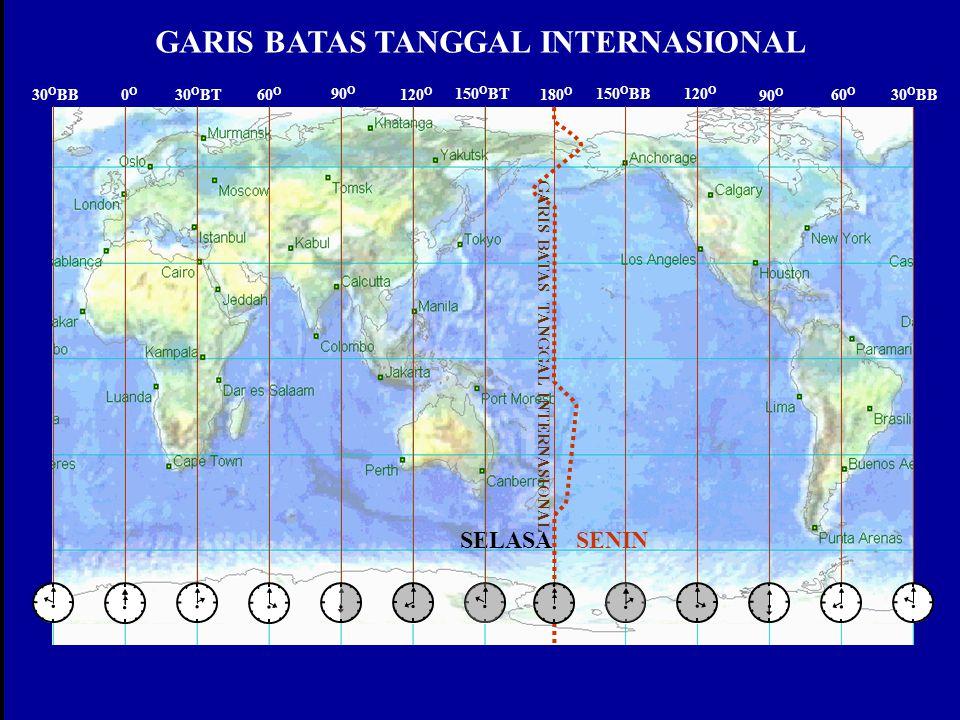 Periode gerak rotasi bumi : 23jam 56menit 4detik Arah rotasi : dari barat ke timur