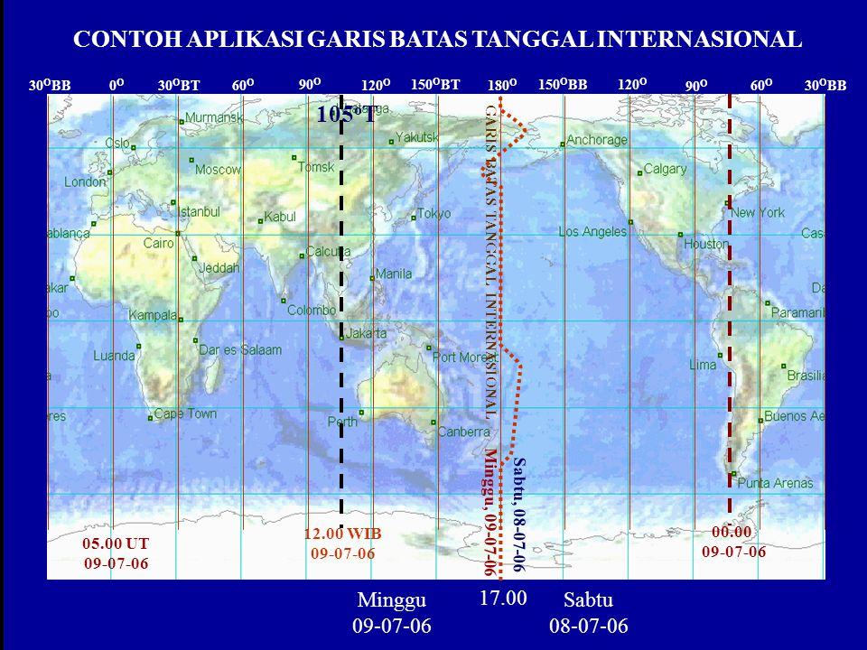 SELASA SENIN GARIS BATAS TANGGAL INTERNASIONAL 0O0O 30 O BT 30 O BB60 O 90 O 120 O 150 O BT 180 O 150 O BB 120 O 90 O 60 O 30 O BB............. GARIS
