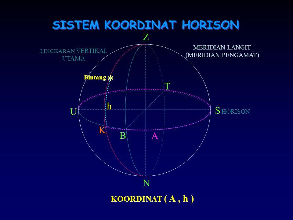 SISTEM KOORDINAT HORISON Lingkaran dasar: Lingkaran Horison. Koordinat : Azimuth (A) dan Tinggi (h) Azimuth: Panjang busur yang dihitung dari titik ac