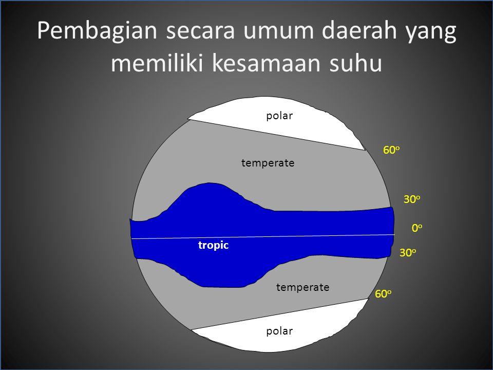 tropic temperate polar 60 o 30 o 0o0o 60 o Pembagian secara umum daerah yang memiliki kesamaan suhu