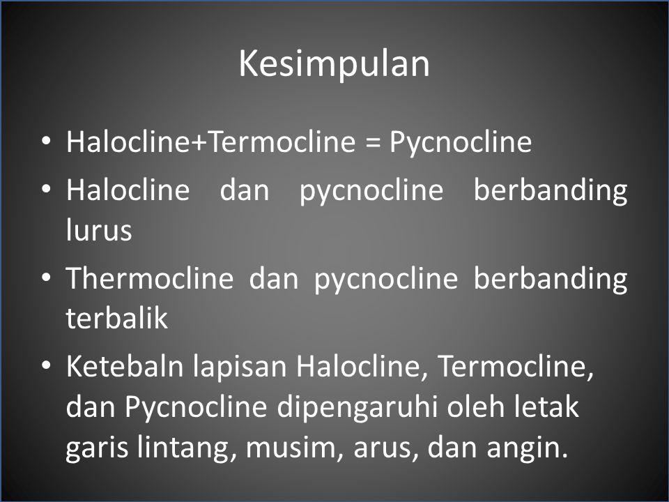 Kesimpulan Halocline+Termocline = Pycnocline Halocline dan pycnocline berbanding lurus Thermocline dan pycnocline berbanding terbalik Ketebaln lapisan