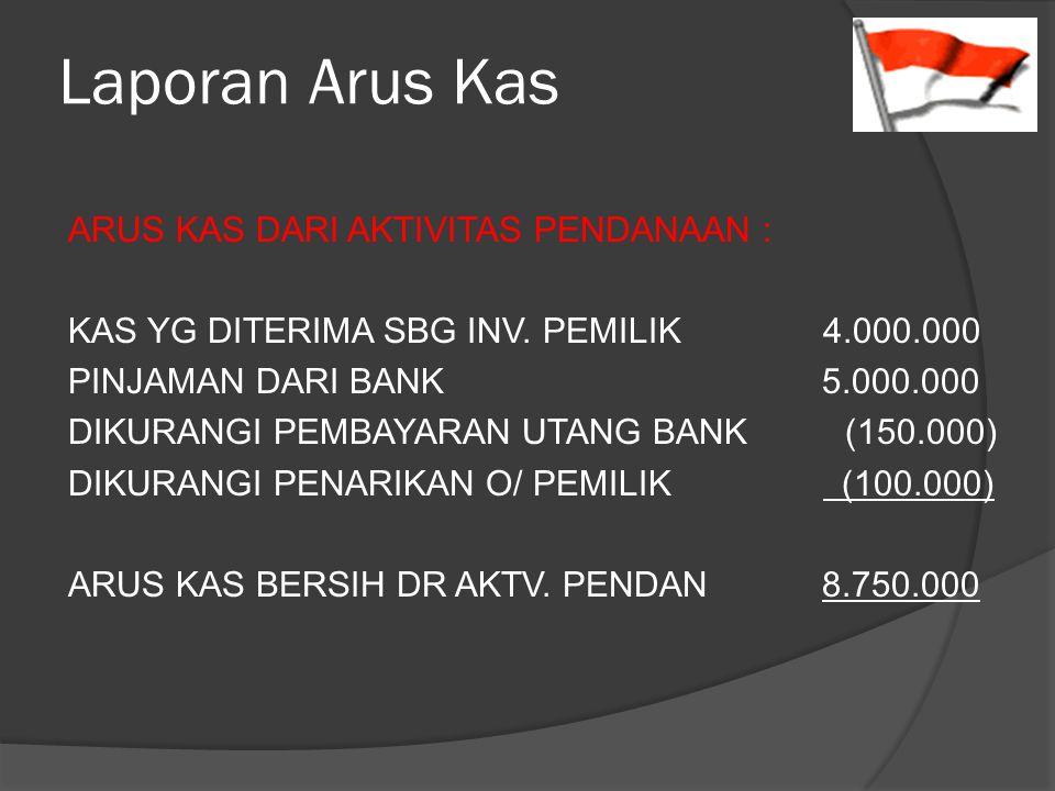 ARUS KAS DARI AKTIVITAS PENDANAAN : KAS YG DITERIMA SBG INV. PEMILIK 4.000.000 PINJAMAN DARI BANK 5.000.000 DIKURANGI PEMBAYARAN UTANG BANK (150.000)