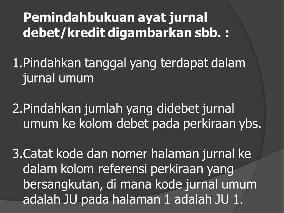 Pemindahbukuan ayat jurnal debet/kredit digambarkan sbb. : 1.Pindahkan tanggal yang terdapat dalam jurnal umum 2.Pindahkan jumlah yang didebet jurnal