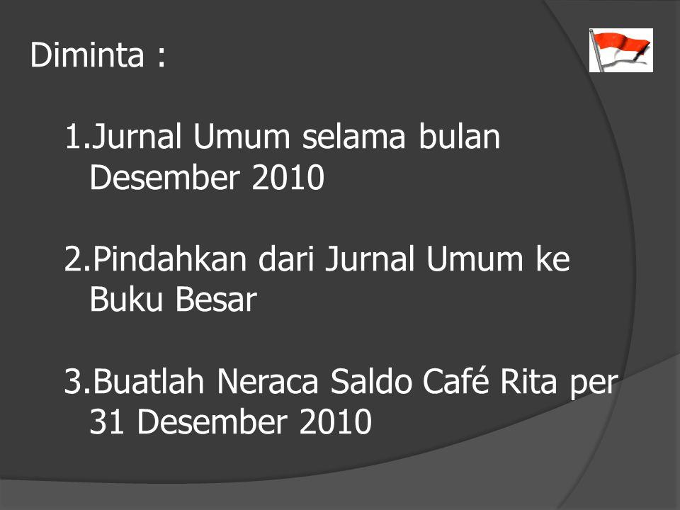 Diminta : 1.Jurnal Umum selama bulan Desember 2010 2.Pindahkan dari Jurnal Umum ke Buku Besar 3.Buatlah Neraca Saldo Café Rita per 31 Desember 2010