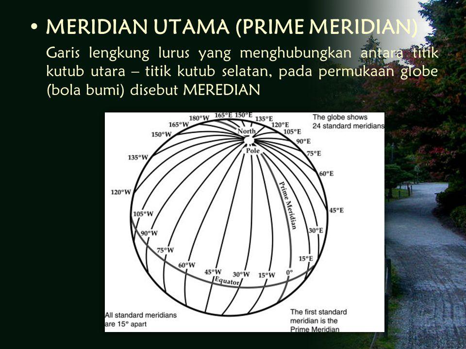 MERIDIAN UTAMA (PRIME MERIDIAN) Garis lengkung lurus yang menghubungkan antara titik kutub utara – titik kutub selatan, pada permukaan globe (bola bumi) disebut MEREDIAN
