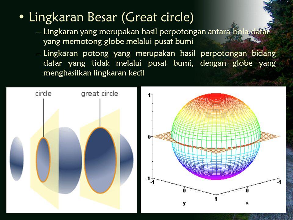 Lingkaran Besar (Great circle) –Lingkaran yang merupakan hasil perpotongan antara bola datar yang memotong globe melalui pusat bumi –Lingkaran potong yang merupakan hasil perpotongan bidang datar yang tidak melalui pusat bumi, dengan globe yang menghasilkan lingkaran kecil