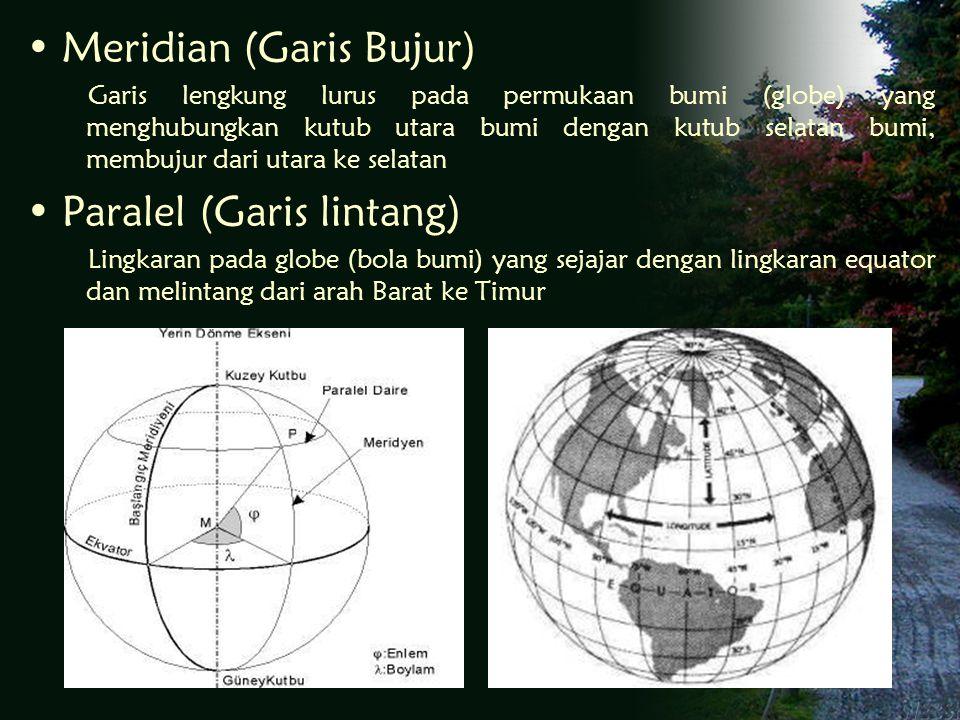 Meridian (Garis Bujur) Garis lengkung lurus pada permukaan bumi (globe) yang menghubungkan kutub utara bumi dengan kutub selatan bumi, membujur dari utara ke selatan Paralel (Garis lintang) Lingkaran pada globe (bola bumi) yang sejajar dengan lingkaran equator dan melintang dari arah Barat ke Timur