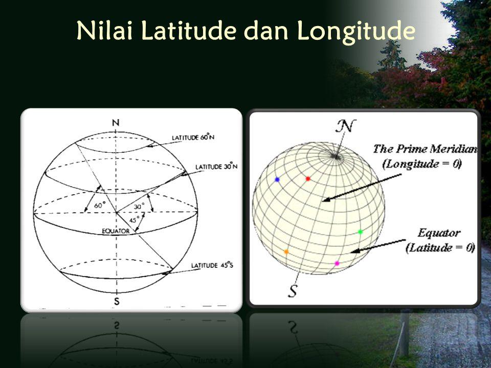 Nilai Latitude dan Longitude