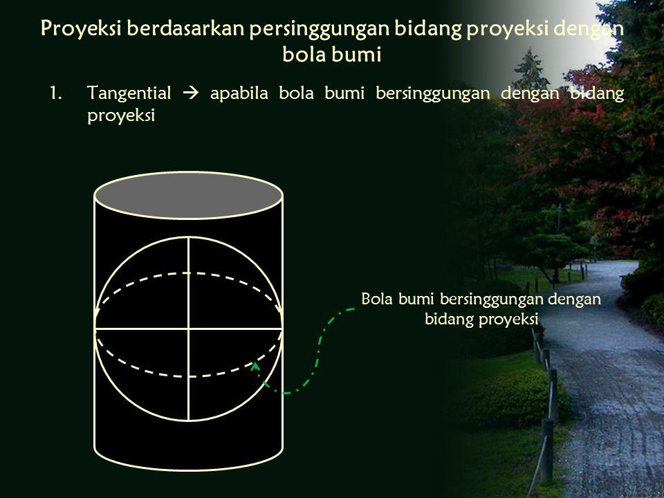 Proyeksi berdasarkan persinggungan bidang proyeksi dengan bola bumi 1.Tangential  apabila bola bumi bersinggungan dengan bidang proyeksi Bola bumi bersinggungan dengan bidang proyeksi