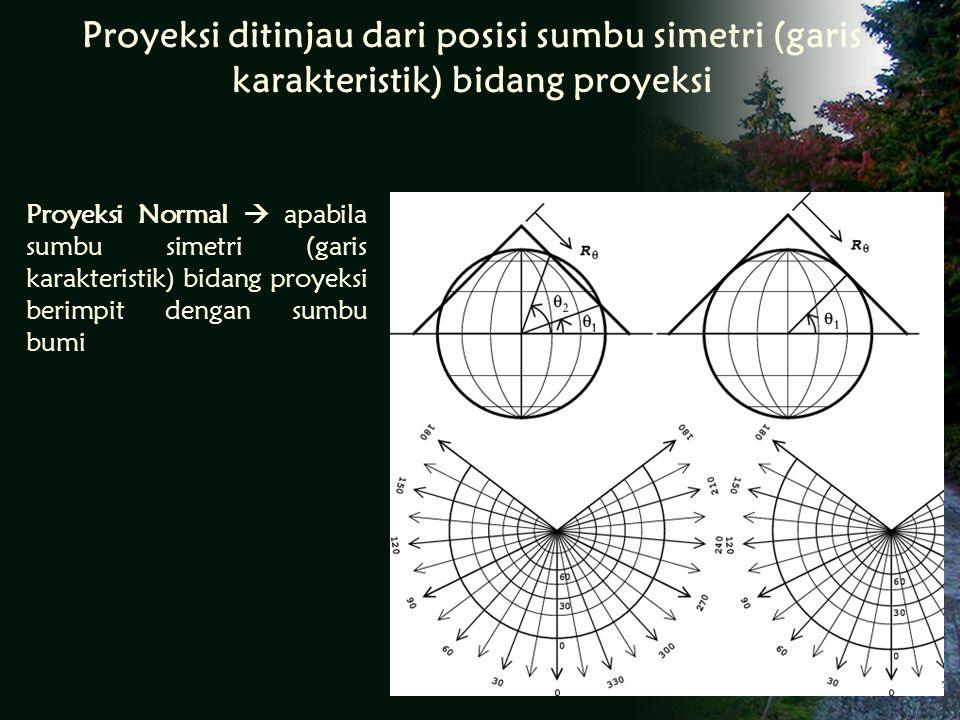 Proyeksi ditinjau dari posisi sumbu simetri (garis karakteristik) bidang proyeksi Proyeksi Normal  apabila sumbu simetri (garis karakteristik) bidang proyeksi berimpit dengan sumbu bumi