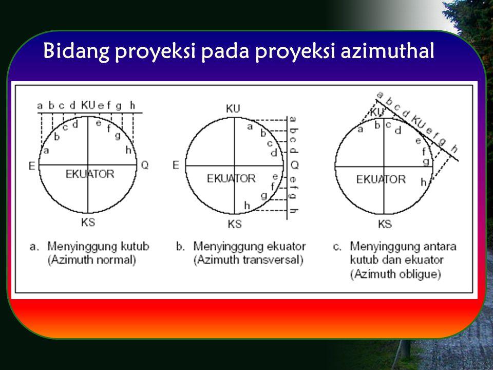 Bidang proyeksi pada proyeksi azimuthal