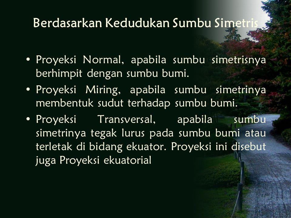 Berdasarkan Kedudukan Sumbu Simetris Proyeksi Normal, apabila sumbu simetrisnya berhimpit dengan sumbu bumi.