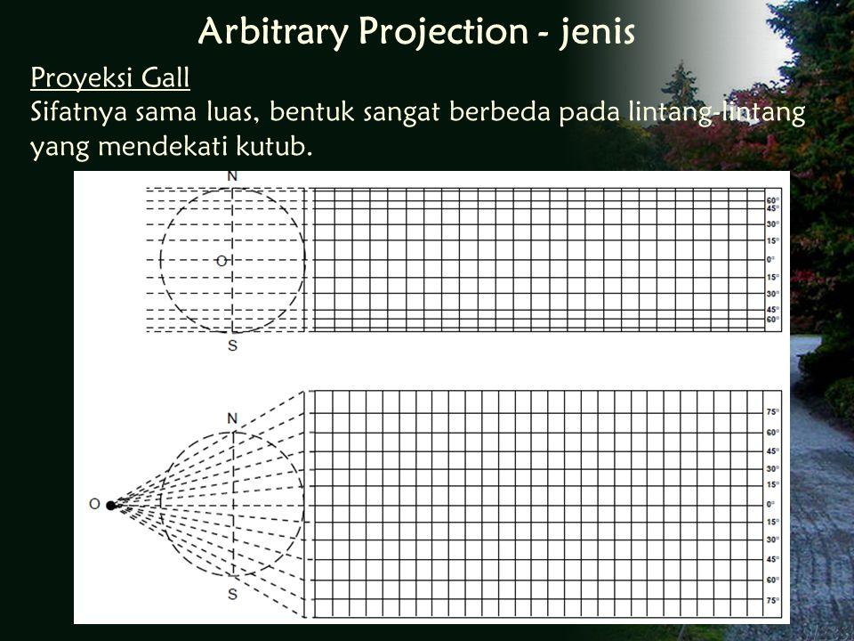 Proyeksi Gall Sifatnya sama luas, bentuk sangat berbeda pada lintang-lintang yang mendekati kutub.
