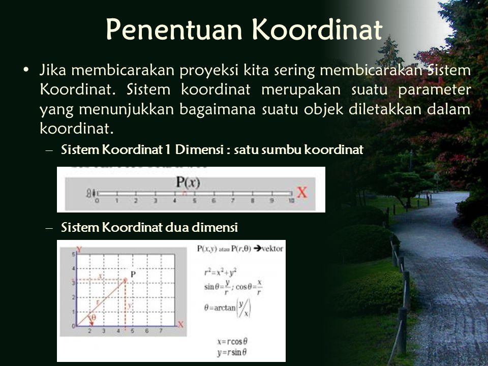 Penentuan Koordinat Jika membicarakan proyeksi kita sering membicarakan Sistem Koordinat.