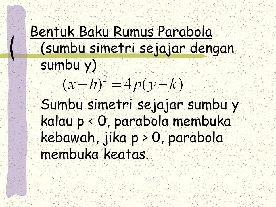 Bentuk Baku Rumus Parabola (sumbu simetri sejajar dengan sumbu y) Sumbu simetri sejajar sumbu y kalau p 0, parabola membuka keatas.