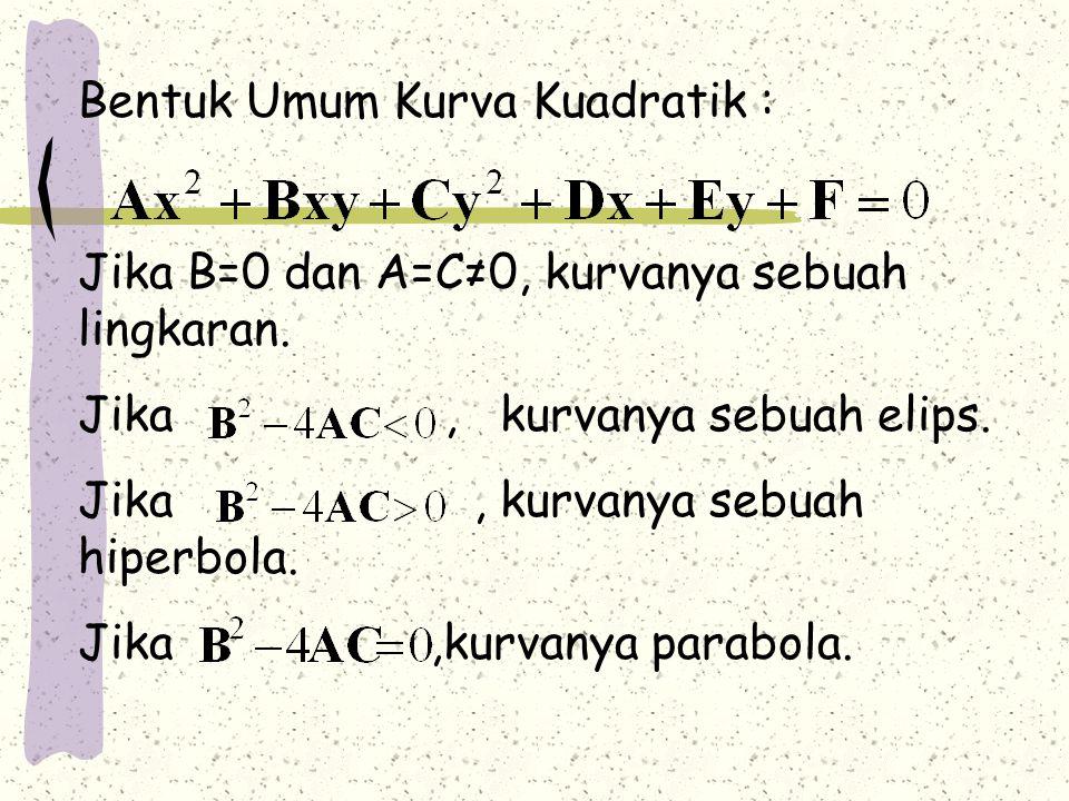 Bentuk Umum Kurva Kuadratik : Jika B=0 dan A=C≠0, kurvanya sebuah lingkaran. Jika, kurvanya sebuah elips. Jika, kurvanya sebuah hiperbola. Jika,kurvan