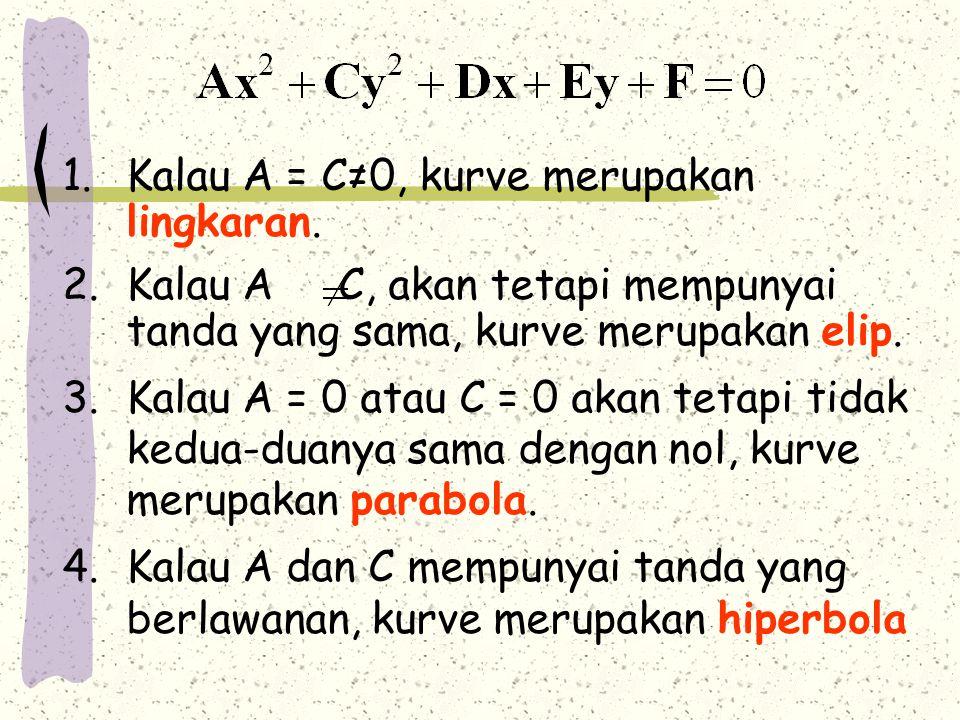 1.Kalau A = C≠0, kurve merupakan lingkaran. 2.Kalau A C, akan tetapi mempunyai tanda yang sama, kurve merupakan elip. 3.Kalau A = 0 atau C = 0 akan te
