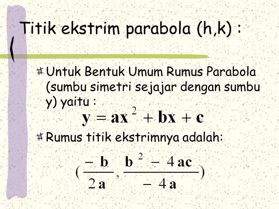 Titik ekstrim parabola (h,k) : Untuk Bentuk Umum Rumus Parabola (sumbu simetri sejajar dengan sumbu y) yaitu : Rumus titik ekstrimnya adalah: