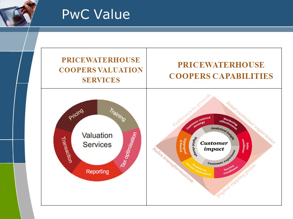 PwC Value PRICEWATERHOUSE COOPERS VALUATION SERVICES PRICEWATERHOUSE COOPERS CAPABILITIES