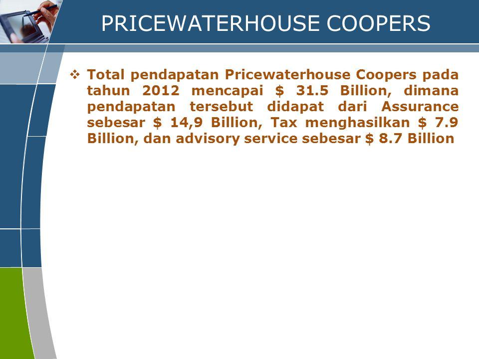 PRICEWATERHOUSE COOPERS  Total pendapatan Pricewaterhouse Coopers pada tahun 2012 mencapai $ 31.5 Billion, dimana pendapatan tersebut didapat dari As