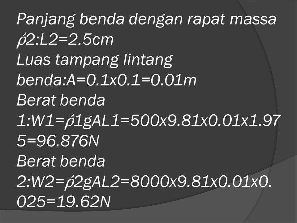 Panjang benda dengan rapat massa ῤ 2:L2=2.5cm Luas tampang lintang benda:A=0.1x0.1=0.01m Berat benda 1:W1= ῤ 1gAL1=500x9.81x0.01x1.97 5=96.876N Berat