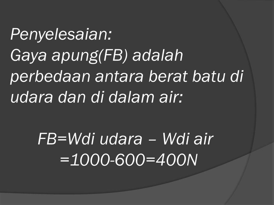 Menurut hukum Archimedes gaya apung (FB) adalah sama dengan berat air yang dipindahkan batu (FB) adalah sama dengan perkalian antara volume air yang di pindahkan(V) dan berat jenis air.