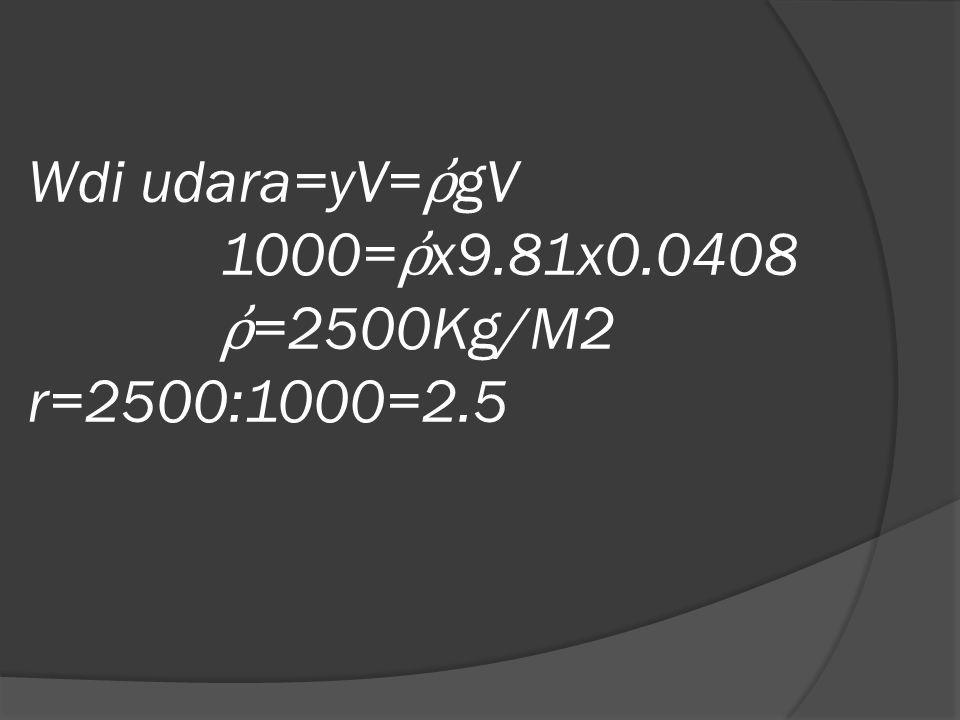 Wdi udara=yV= ῤ gV 1000= ῤ x9.81x0.0408 ῤ =2500Kg/M2 r=2500:1000=2.5