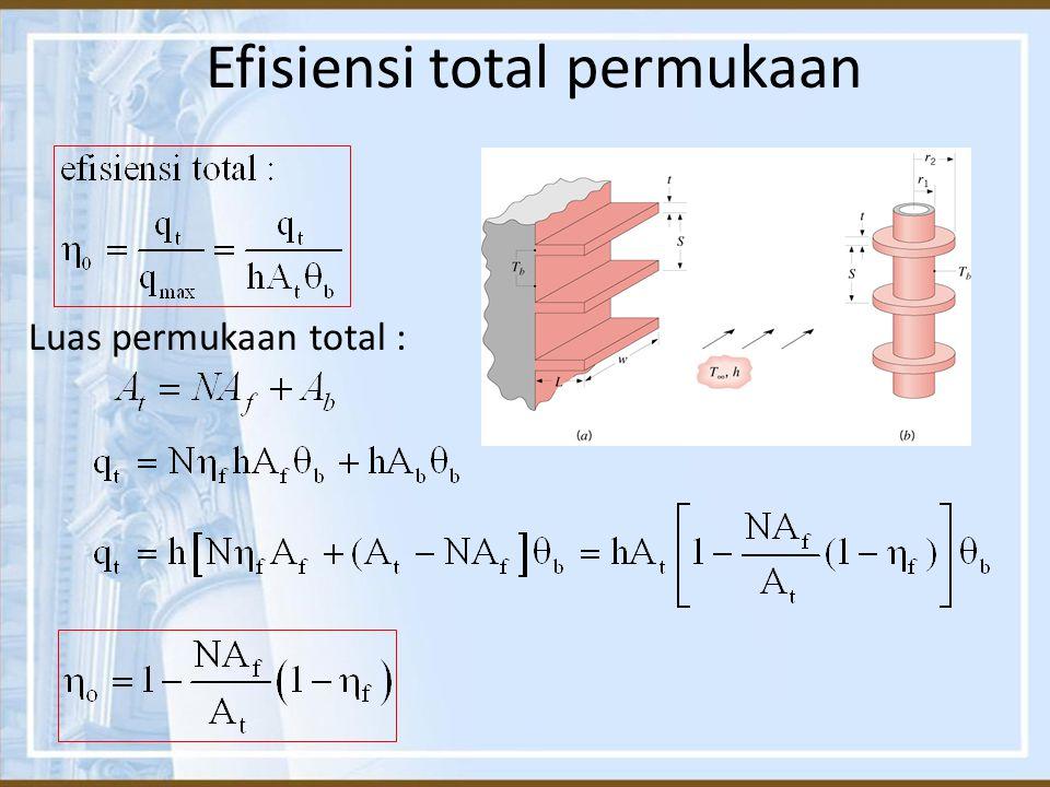 Luas permukaan total : Efisiensi total permukaan