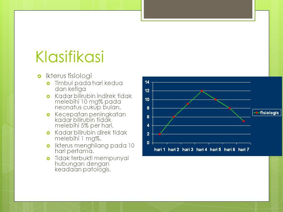 Klasifikasi  Ikterus fisiologi  Timbul pada hari kedua dan ketiga  Kadar bilirubin indirek tidak melebihi 10 mg% pada neonatus cukup bulan.