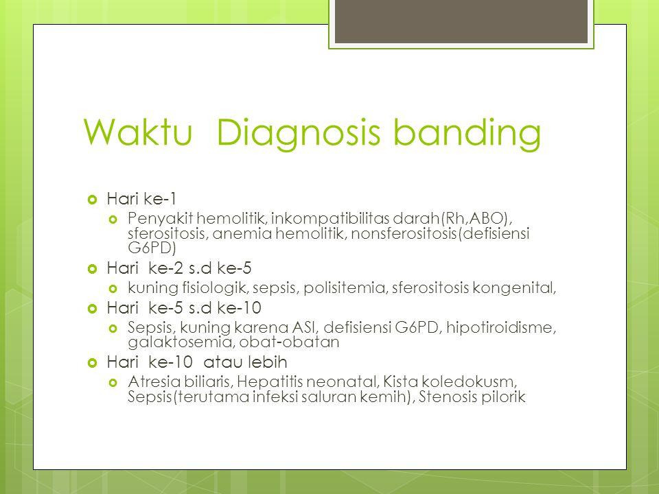 Waktu Diagnosis banding  Hari ke-1  Penyakit hemolitik, inkompatibilitas darah(Rh,ABO), sferositosis, anemia hemolitik, nonsferositosis(defisiensi G6PD)  Hari ke-2 s.d ke-5  kuning fisiologik, sepsis, polisitemia, sferositosis kongenital,  Hari ke-5 s.d ke-10  Sepsis, kuning karena ASI, defisiensi G6PD, hipotiroidisme, galaktosemia, obat-obatan  Hari ke-10 atau lebih  Atresia biliaris, Hepatitis neonatal, Kista koledokusm, Sepsis(terutama infeksi saluran kemih), Stenosis pilorik