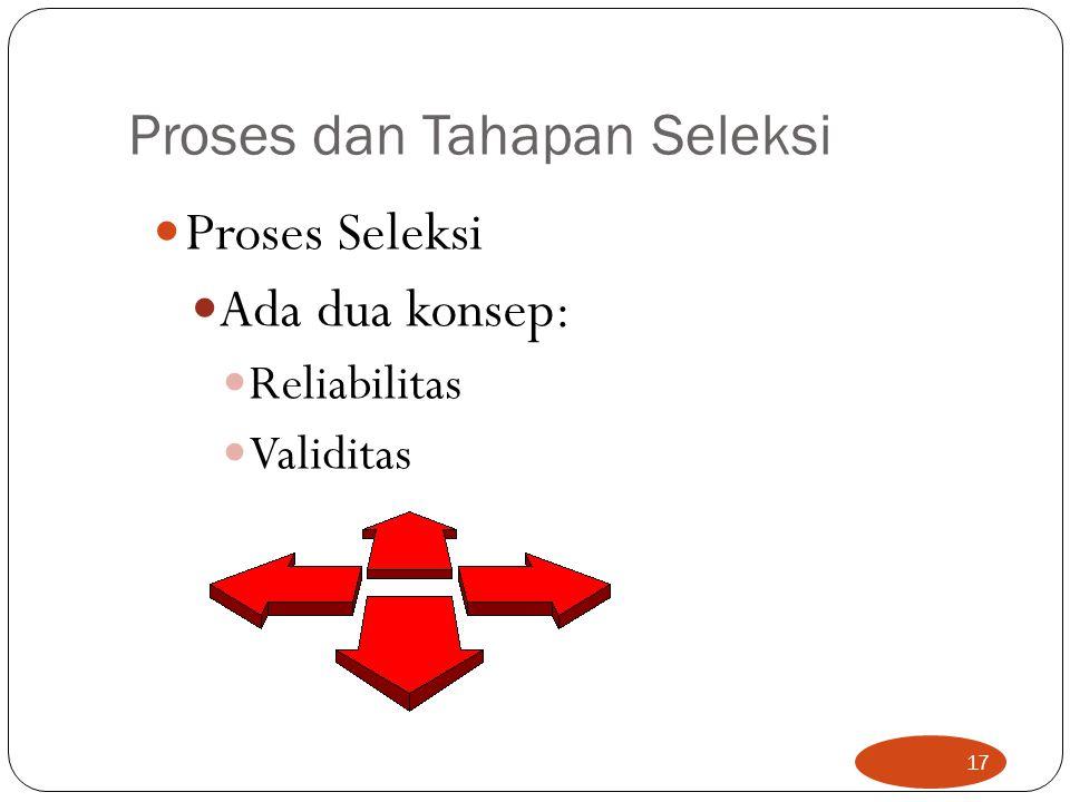 Proses dan Tahapan Seleksi Proses Seleksi Ada dua konsep: Reliabilitas Validitas 17