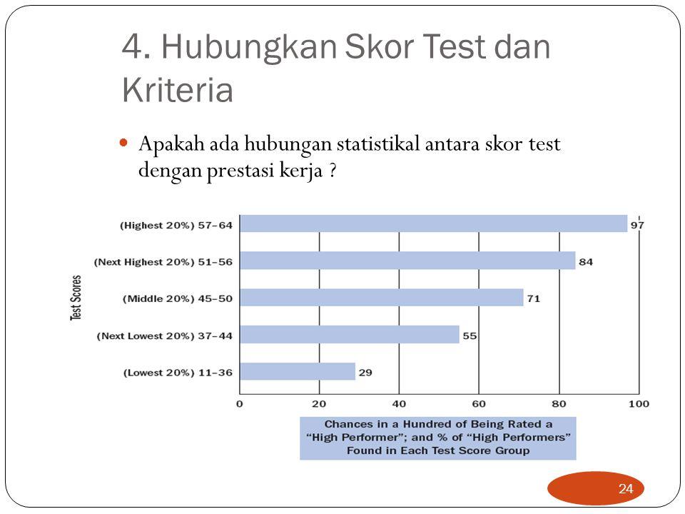 4. Hubungkan Skor Test dan Kriteria Apakah ada hubungan statistikal antara skor test dengan prestasi kerja ? 24