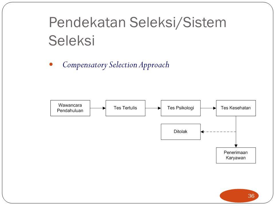 Pendekatan Seleksi/Sistem Seleksi Compensatory Selection Approach 36