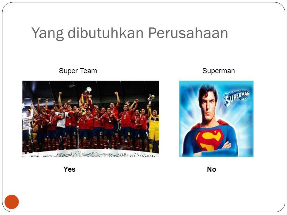 Yang dibutuhkan Perusahaan 6 Super TeamSuperman YesNo