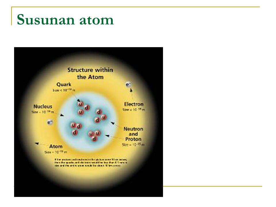 Susunan atom