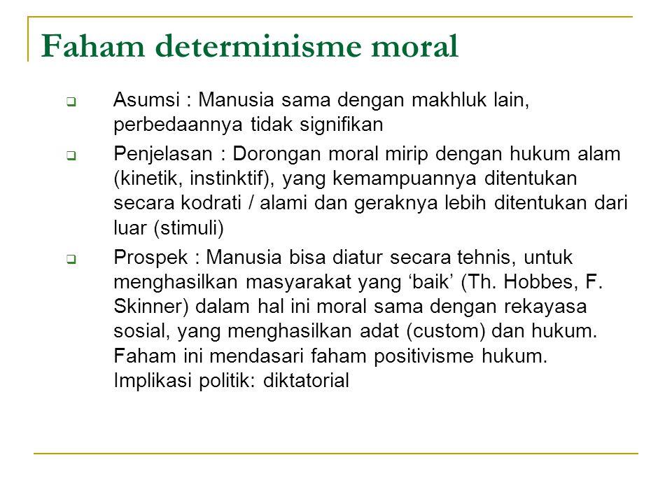 Faham determinisme moral  Asumsi : Manusia sama dengan makhluk lain, perbedaannya tidak signifikan  Penjelasan : Dorongan moral mirip dengan hukum a