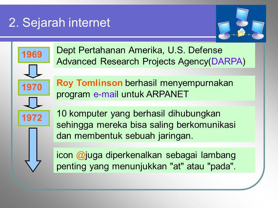 1. Pengertian internet Internet dapat diartikan sebagai jaringan komputer luas dan besar yang mendunia menghubungkan pemakai komputer dari suatu negar