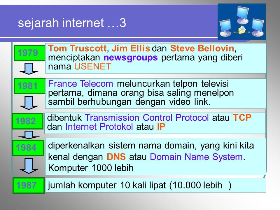 sejarah internet …2 1973 ARPANET mulai dikembangkan ke luar AS. Komputer University College (London) - komputer pertama di luar AS menjadi anggota jar