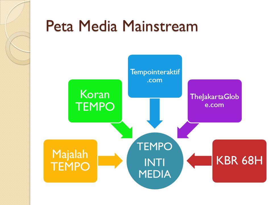 Peta Media Mainstream TEMPO INTI MEDIA Majalah TEMPO Koran TEMPO Tempointeraktif.com TheJakartaGlob e.com KBR 68H