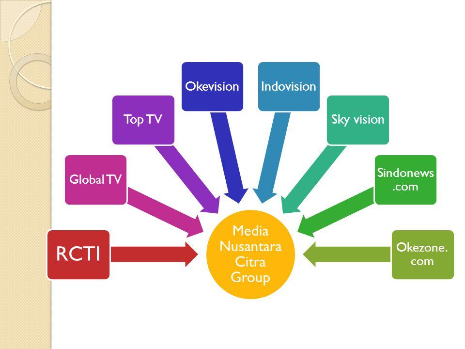 Media Nusantara Citra Group RCTI Global TV Top TVOkevisionIndovisionSky vision Sindonews.com Okezone. com