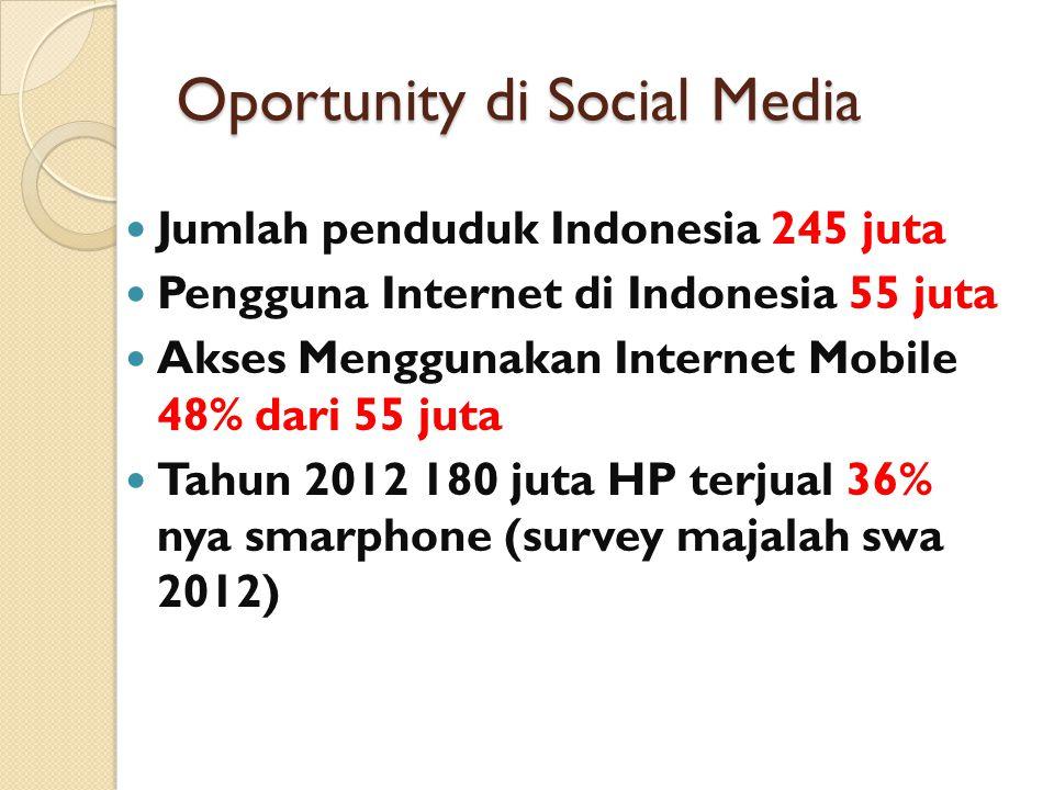 Oportunity di Social Media Jumlah penduduk Indonesia 245 juta Pengguna Internet di Indonesia 55 juta Akses Menggunakan Internet Mobile 48% dari 55 jut